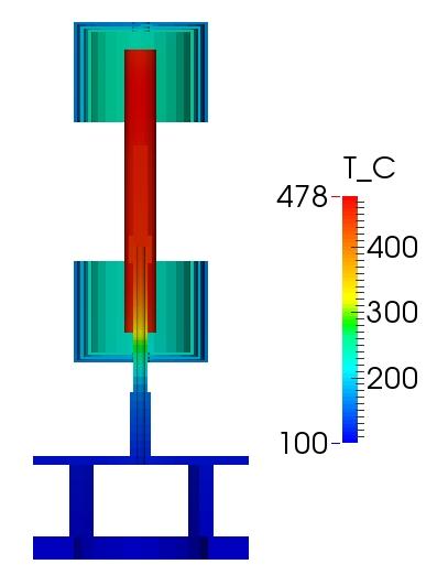 Distribución térmica del sistema